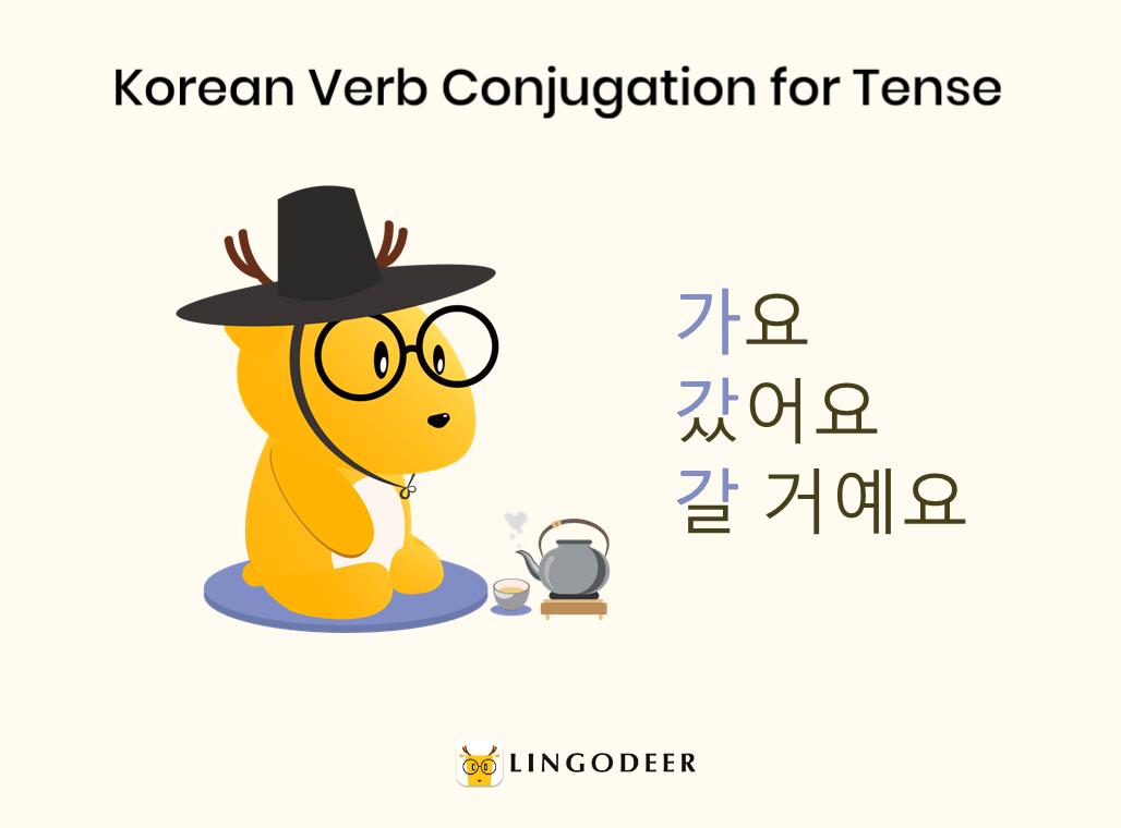 Korean verb conjugation for tense