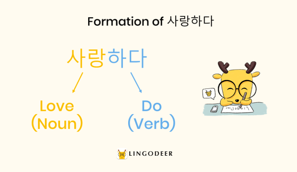 how to say i love you in korean: formation of 사랑하다