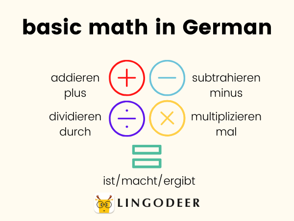 count in German - basic math in German