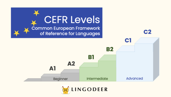learn German - CEFR levels