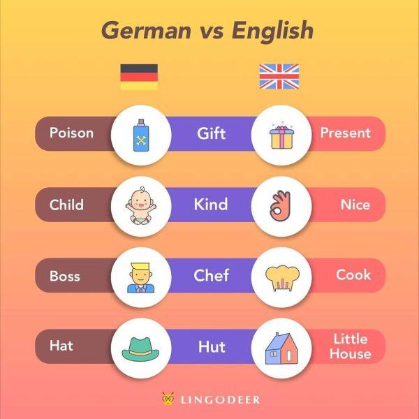 learn German - false friends