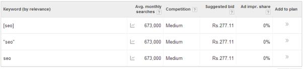 No exact match search data