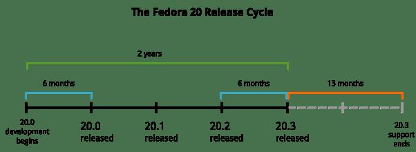 release-model-diagram