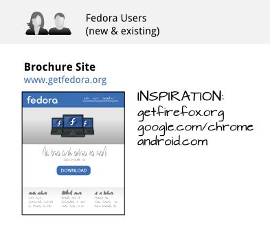 fedora-next_brochure