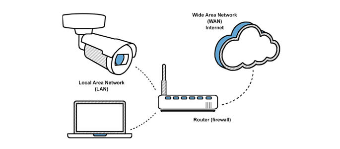 port-forwarding-schematic-image