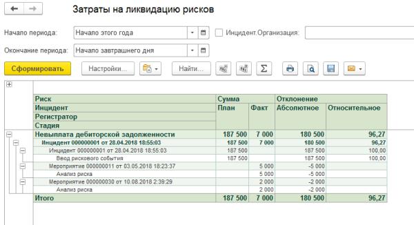 Cost_Risk2