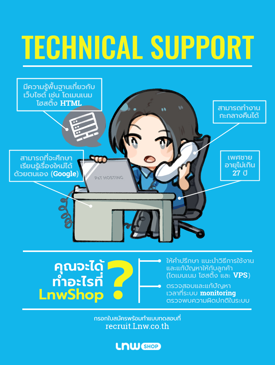 Lnw Technical Support