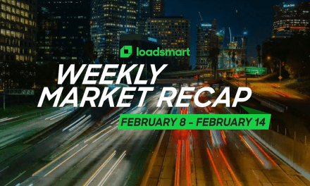 Weekly Market Recap: Feb 8 – Feb  14