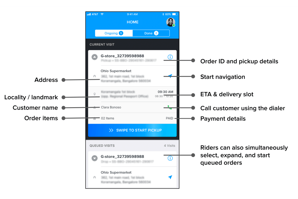 Locus App_Identification and reaching the delivery address