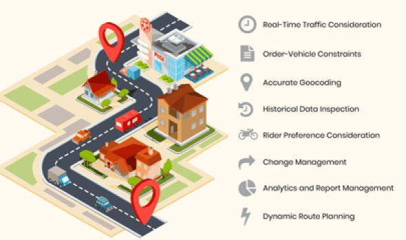 8 Factors to Consider When Choosing a Route Optimization Software