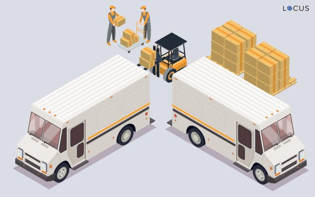 Even Workload distribution