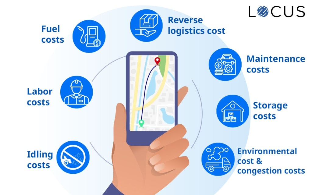 Costs involved in last mile delivery