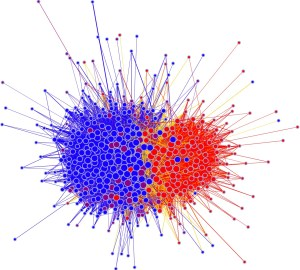 Projection of links from political blogs to items (Oct - Nov 2008)