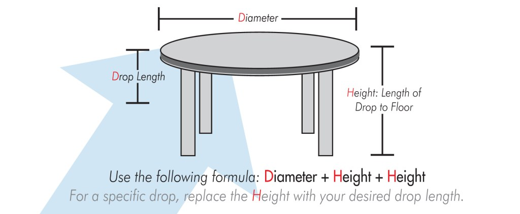 sizing chart for round tables