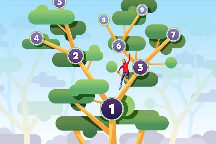 Getting Started With Recursion For Tree Traversal