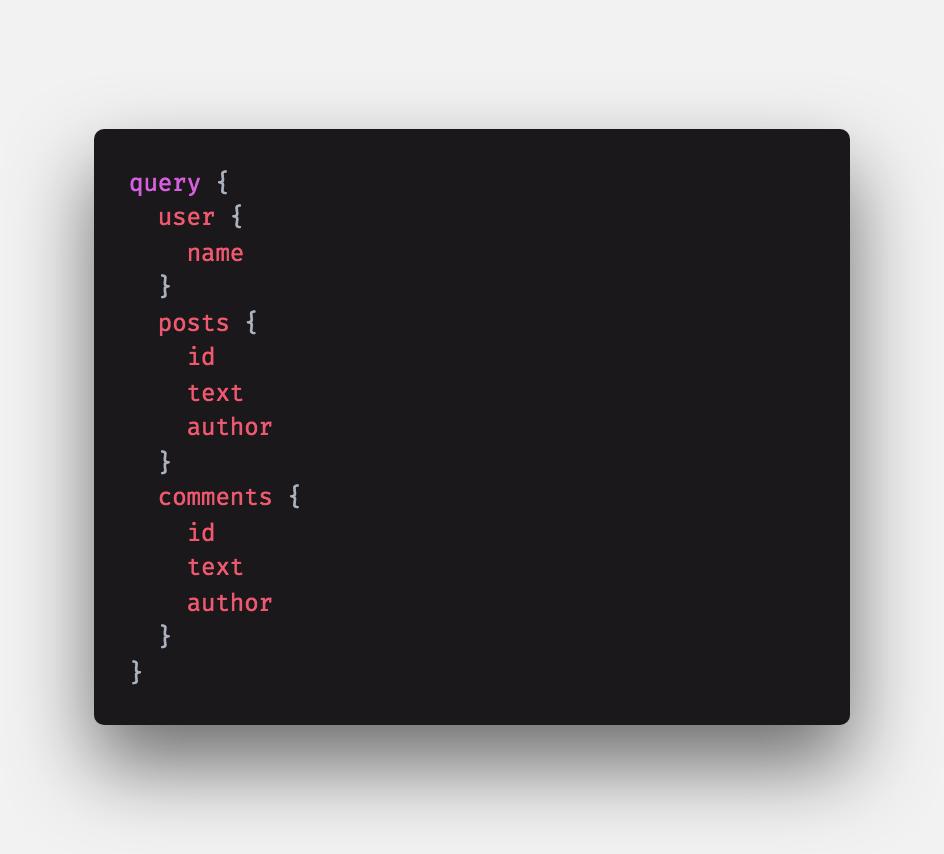 Sample Data Query