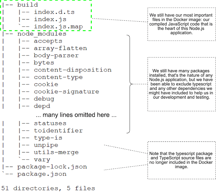 Crafting build pipelines with Docker - LogRocket Blog