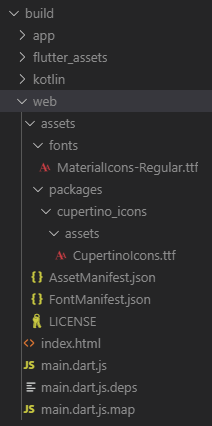 Contents Of The build/web Folder In Our Editor