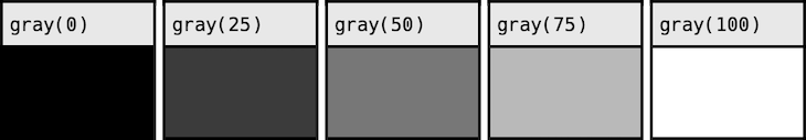 gray() Notation Shade Comparison