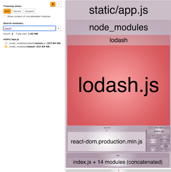 Examining The Size Of Lodash In The Bundle Analyer