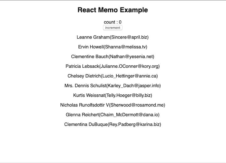 React.memo Example