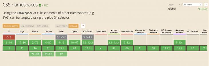 caniuse namespace