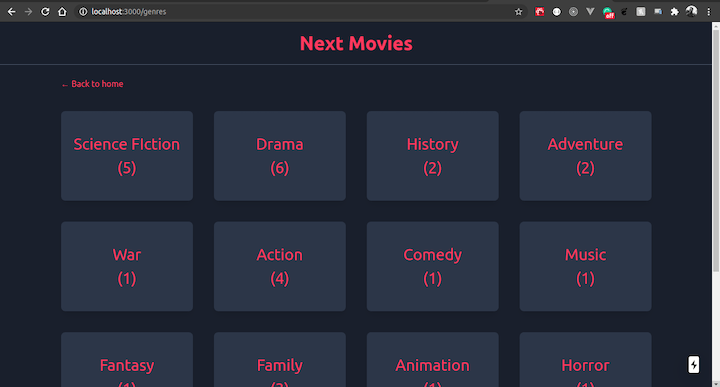 Genres Page