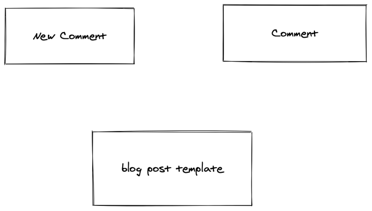 Gatsby starter blog comments system workflow