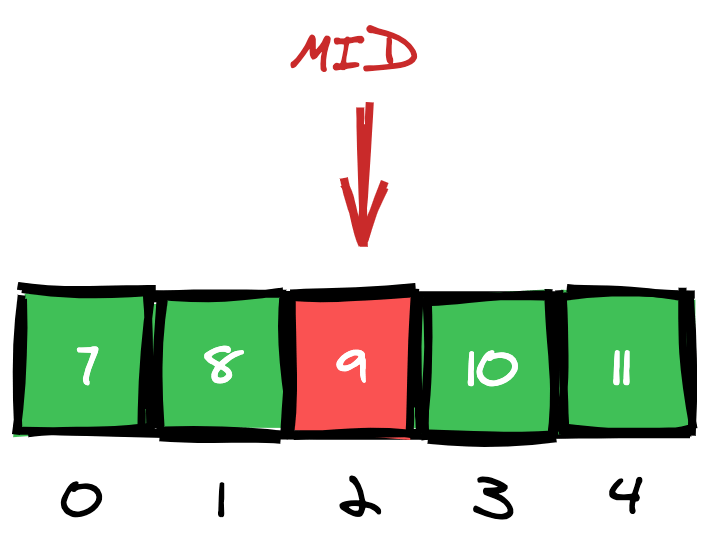 numbers 7,8,9,10,11 with number 9 highlighted in red