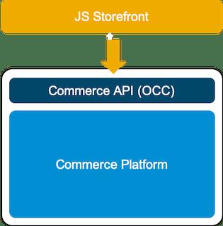 JS Storefront