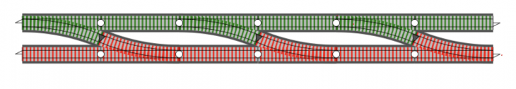 A diagram of a two track system. One track is for successes, one is for failures.