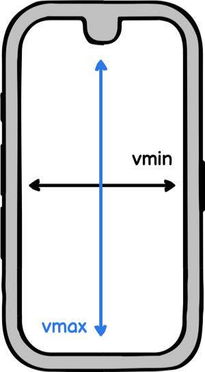 Viewport Portrait Orientation