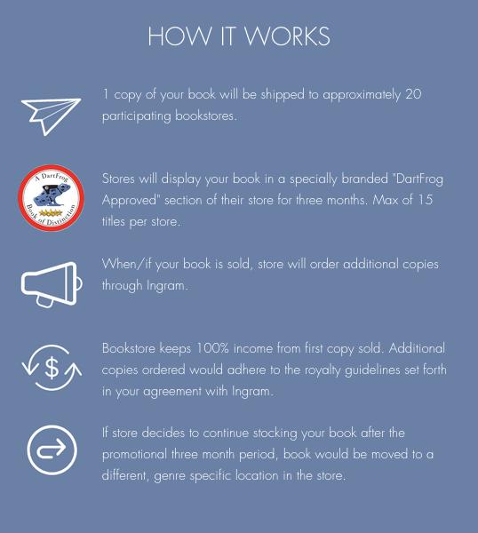 DartFrog - How it Works