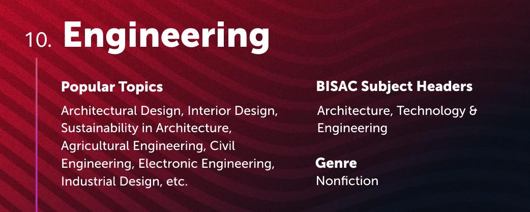Engineering Lulu Bookstore Category