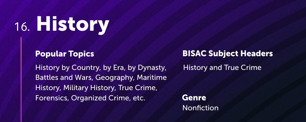 History Lulu Bookstore Category