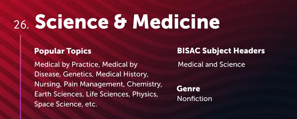 Science & Medicine Lulu Bookstore Category