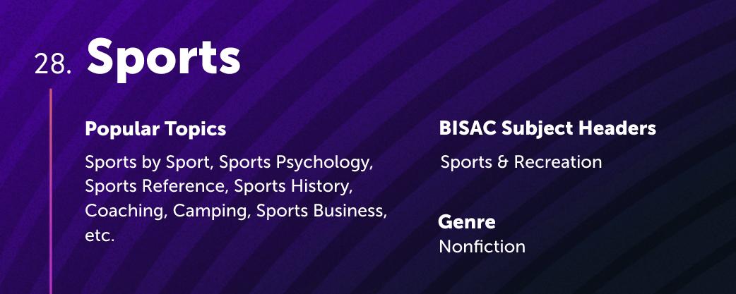 Sports Lulu Bookstore Category