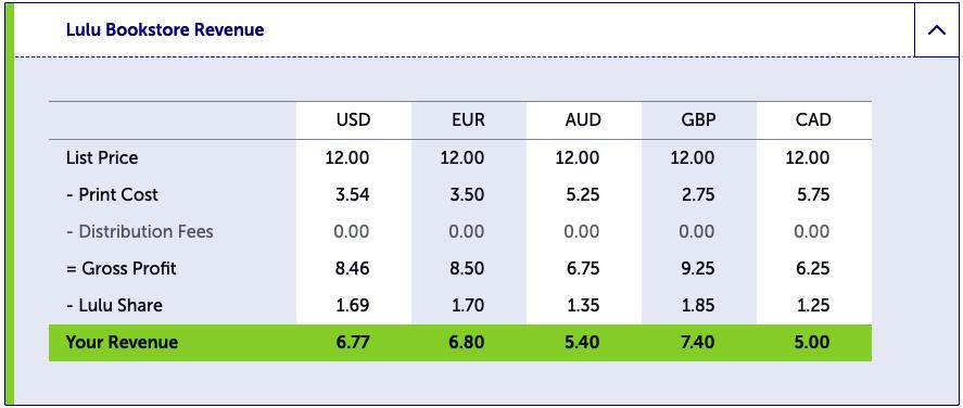 Lulu Price Example