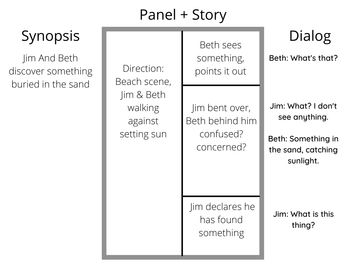 Storyboard panel example with dialog