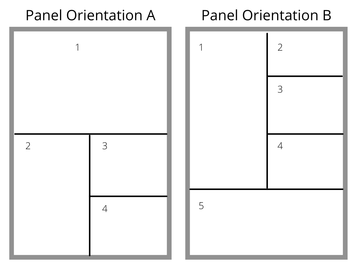 Panel Examples A and B - Numbered