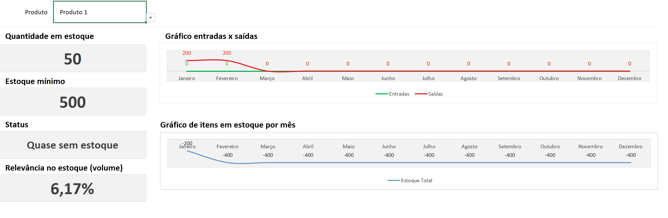 Metodo Kardex Que Es Y Como Usarlo En Excel