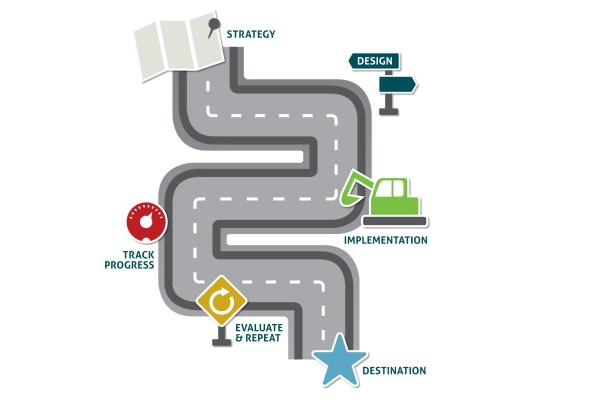 Exclusivo para Clientes: Roadmap Lyceum