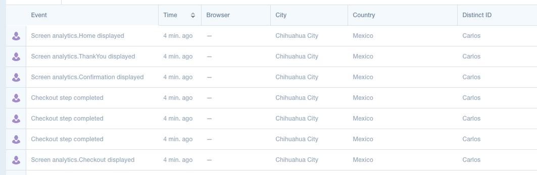 Mixpanel Custom Events Tracking
