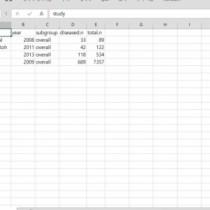 풀링 유병률 메타분석 R로 하는 방법