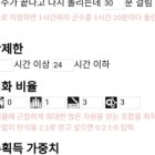 소군추 – 소녀전선 군수지원 추천기, 최적화 계산기