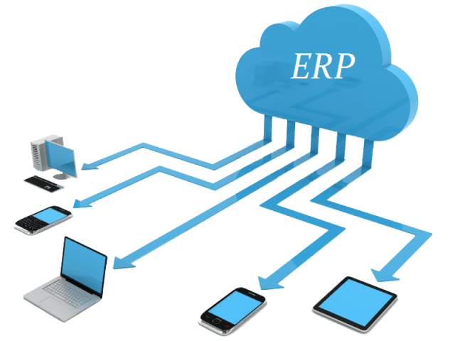 Mahout ERP Cloud - Sistema de Gestão Empresarial - NFe - CRM - E-commerce - Commerce