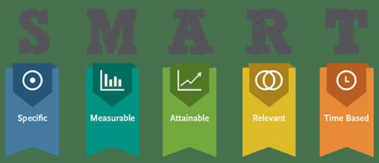 SMART goals explanation