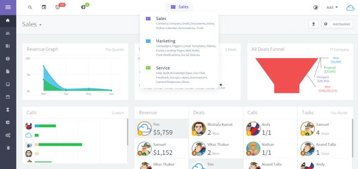 Top CRM Software for Salespeople - Mailshake Blog