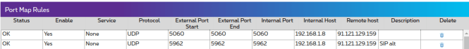 Forward port 5060 to Asterisk