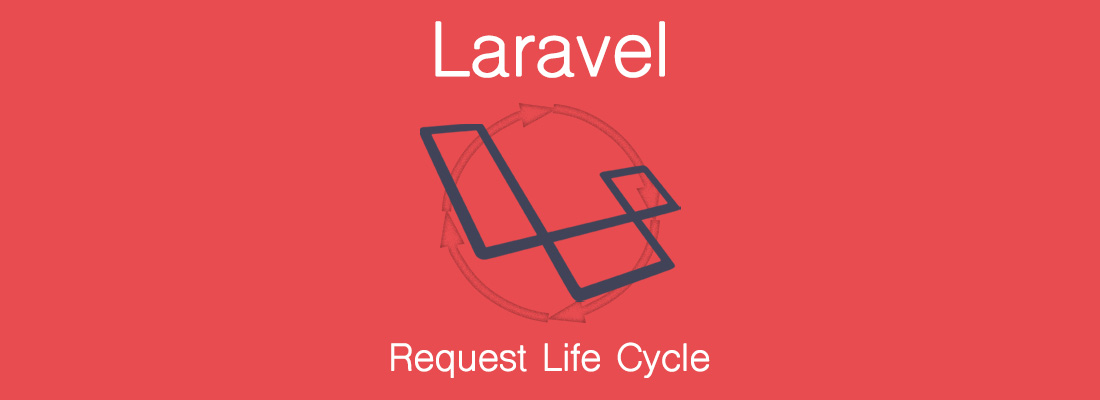 Laravel Request Lifecycle